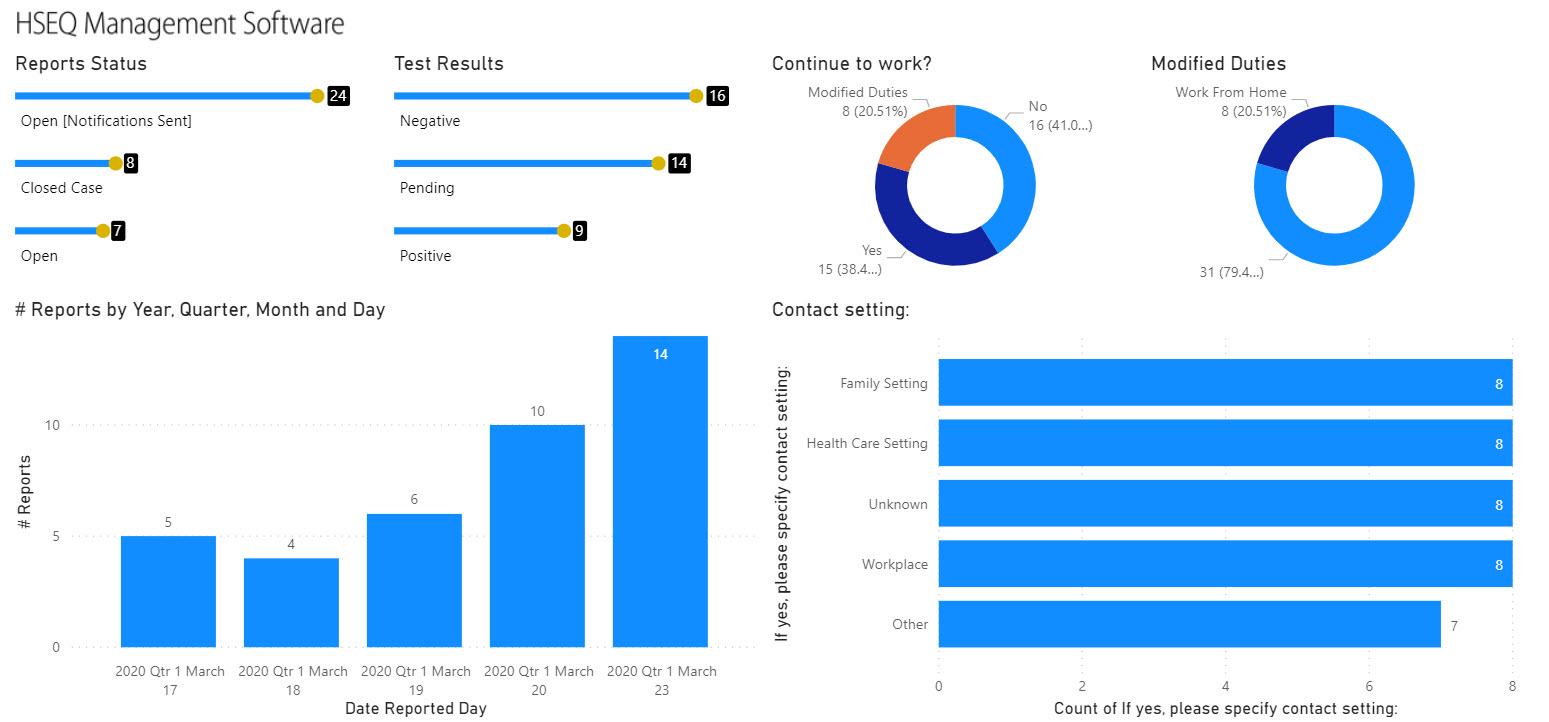 viking analytics covid analysis 1
